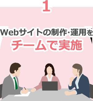 Webサイトの制作・運用をチームで実施