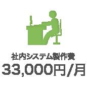 社内システム費33,000円/月
